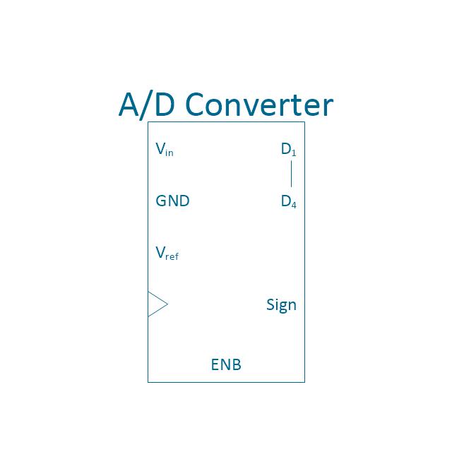 4-bit a/d converter, 4-bit, analog to digital, data converter,