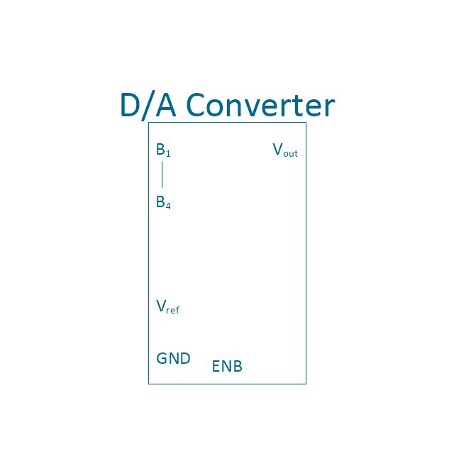 4-bit d/a converter, 4-bit, digital to analog, data converter,