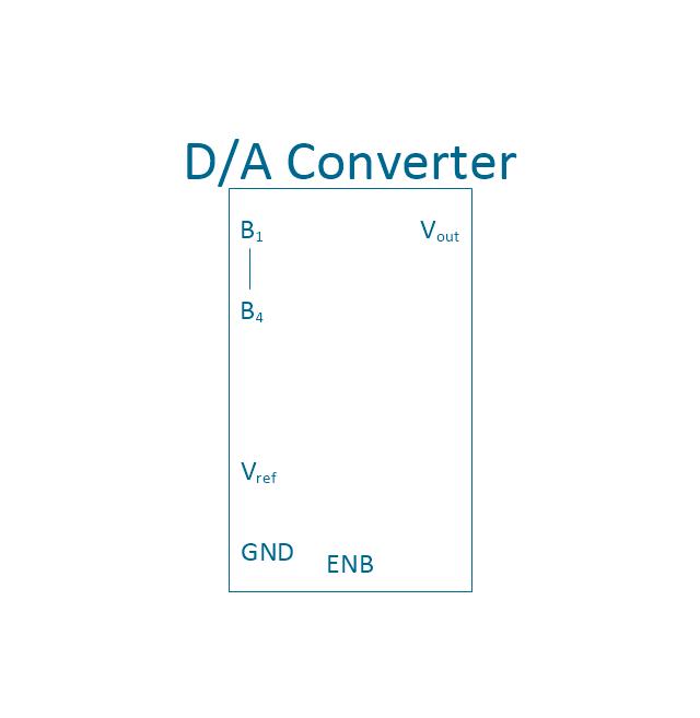 4-bit d/a converter, 4-bit, digital to analog, data converter,