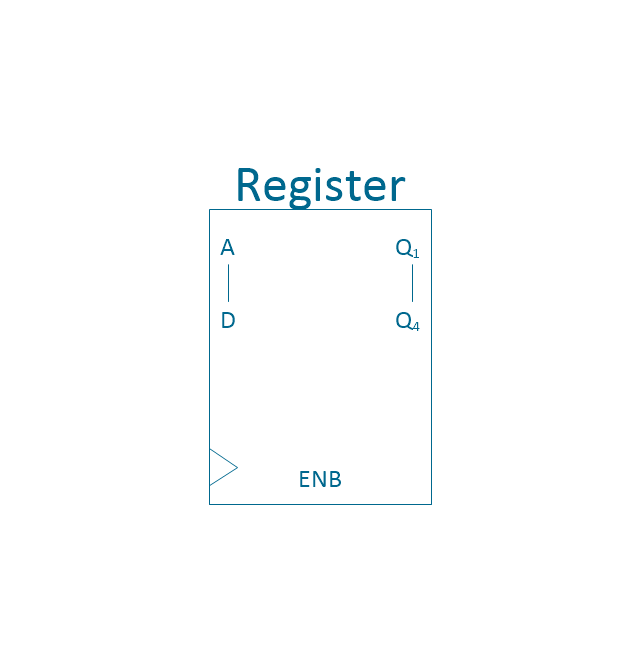 4-bit register, 4-bit, register,