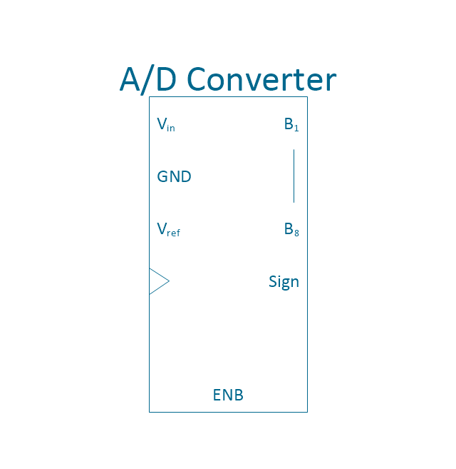 8-bit a/d converter, 8-bit, analog to digital, data converter,