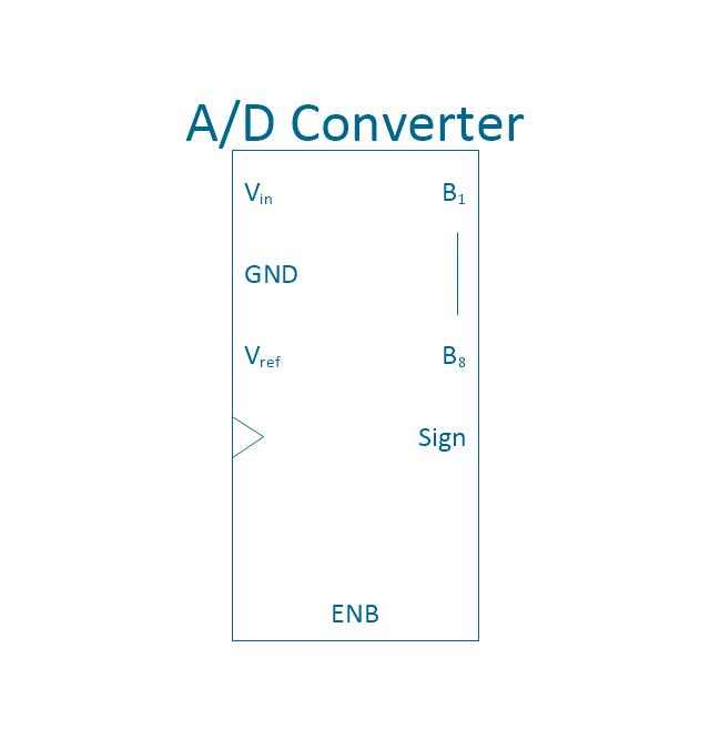 8-bit a/d converter, 8-bit, analog to digital, data converter,