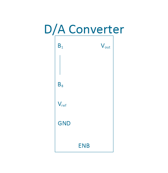 8-bit d/a converter, 8-bit, digital to analog, data converter,