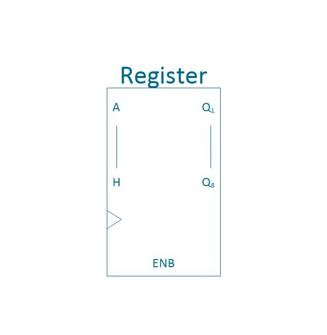 8-bit register, 8-bit register,