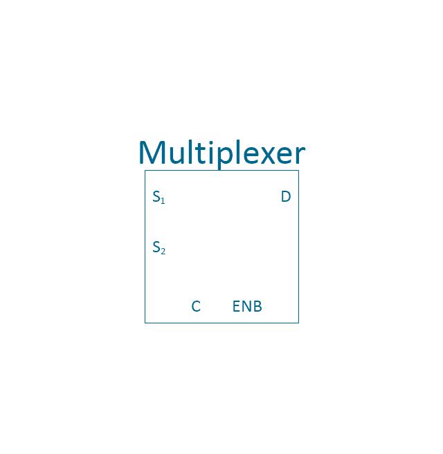 MUX 2, MUX 2, 2-channel, multiplexer, demultiplexer,