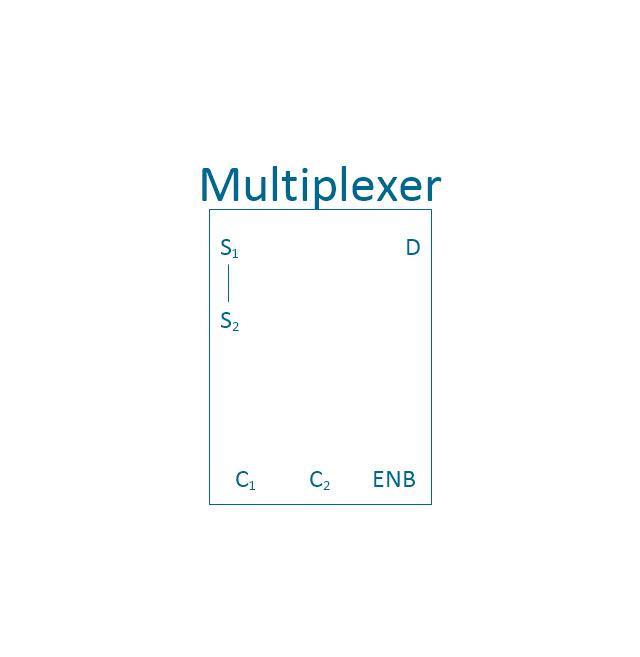MUX 4, MUX 4, 4-channel, multiplexer, demultiplexer,