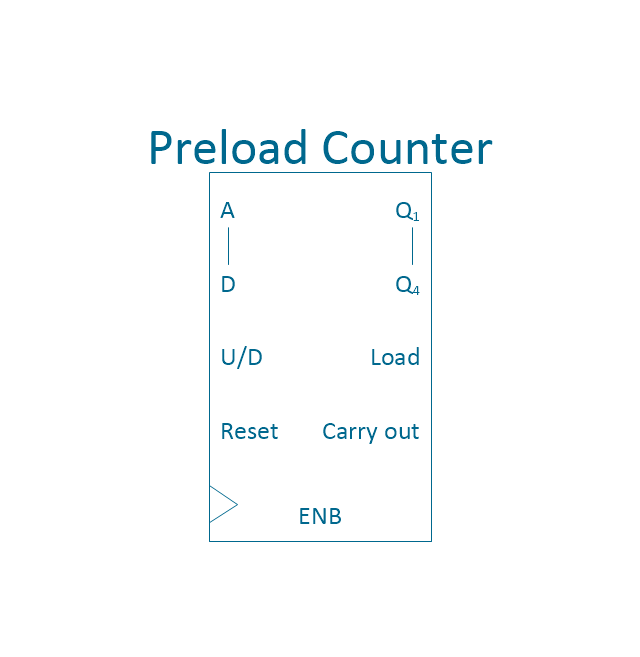 Preload counter 4, 4-bit, preload counter,