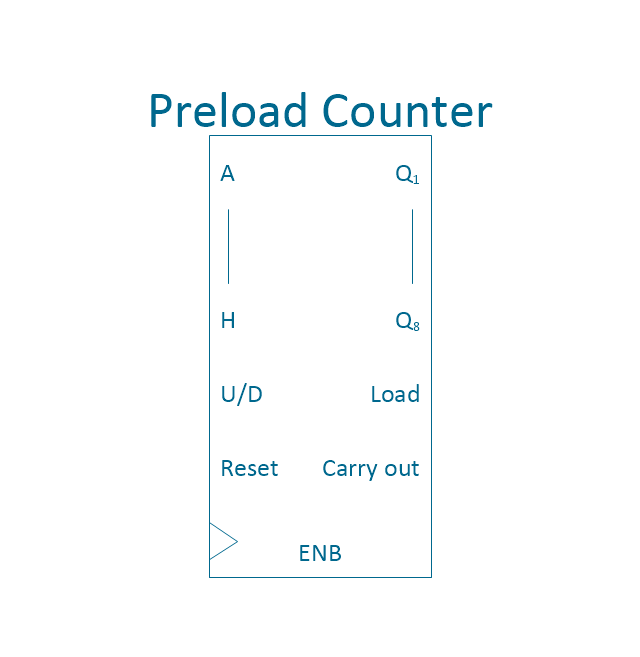 Preload Counter, preload counter,