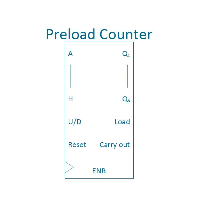 Preload Counter, preload counter,