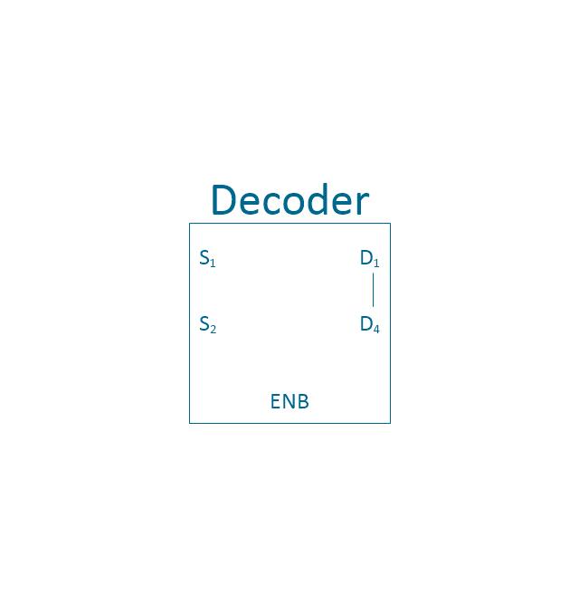 2 - 4 decoder, decoder,