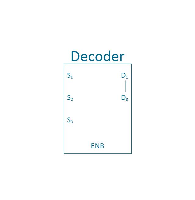 3 - 8 decoder, decoder,