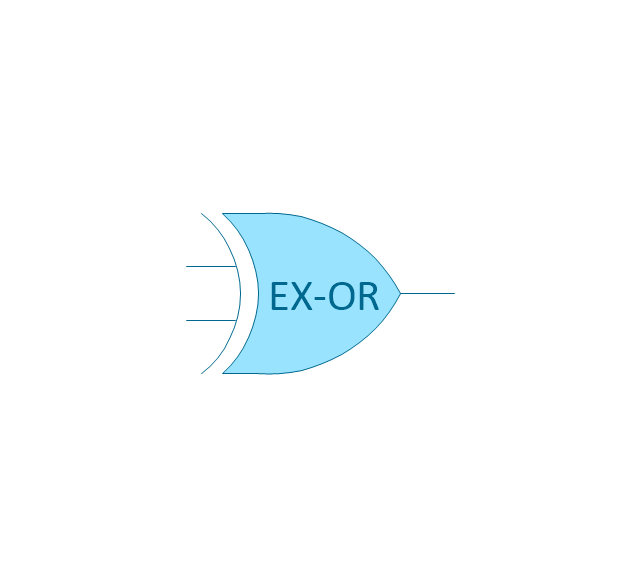 EX-OR (Exclusive-OR) gate, EX-OR gate, exclusive-OR gate,