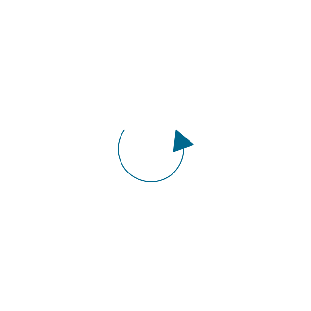 Rotation, rotation,