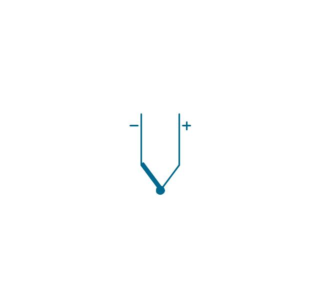 Thermocouple, polarity, temperature-measuring, thermocouple,