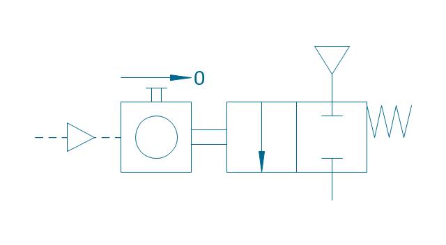 Pulse counter 2, pulse counter, pneumatic output signal,