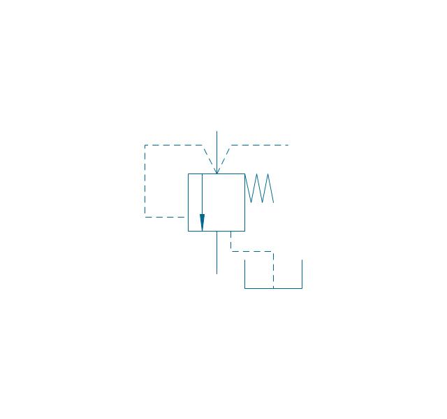 Pressure relief, drain, vent port, pressure relief, sequence valve,
