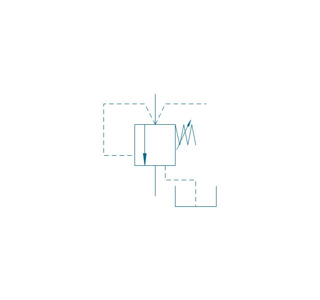 Pressure relief, var., drain, vent port, pressure relief, sequence valve,