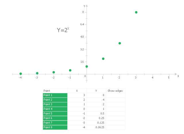 2^x Function graph | Design elements - Education charts | Bubble ...