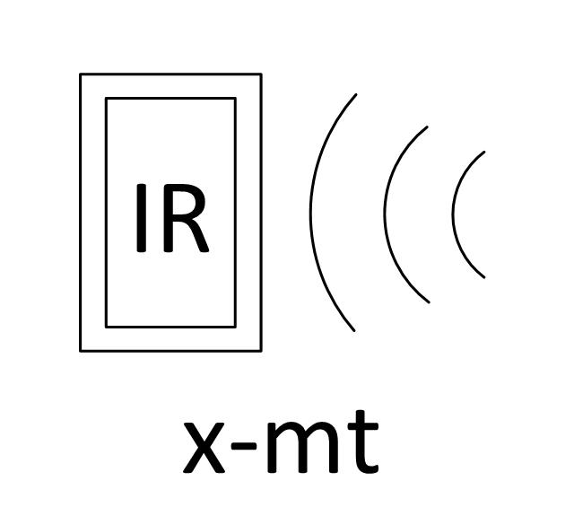 Infrared transmitter, infrared transmitter,