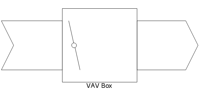 VAV box, VAV box, variable air volume box,