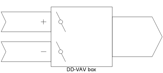 DD-VAV box, DD-VAV box, double, duct, variable air volume box, VAV box, constant volume box, CV box,