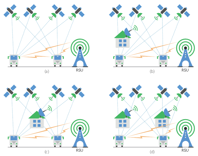 Telecommunication diagram, transportation, bus, satellite, home, house, drawing shapes, dish antenna, communication tower, signal tower, wifi antenna,