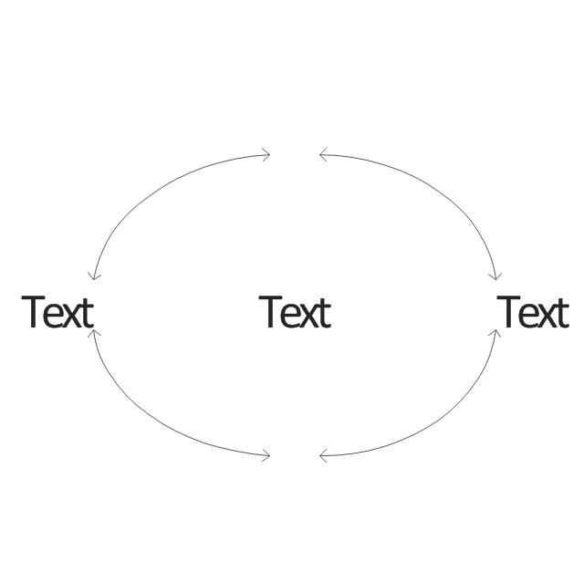 Work Flow Loop 1, work flow loop,