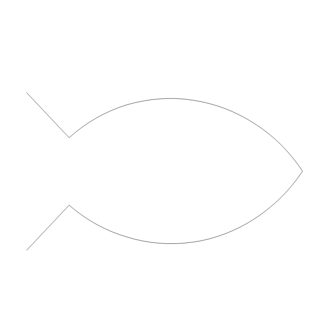 Fish Frame, fish frame, cause-and-effect, fishbone,