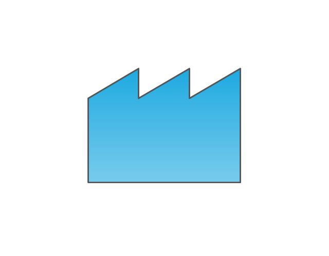 Customer/Supplier, customer, supplier,