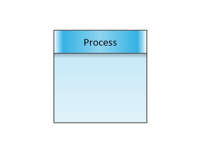 Dedicated Process, dedicated process,