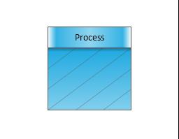 Shared Process, shared process,