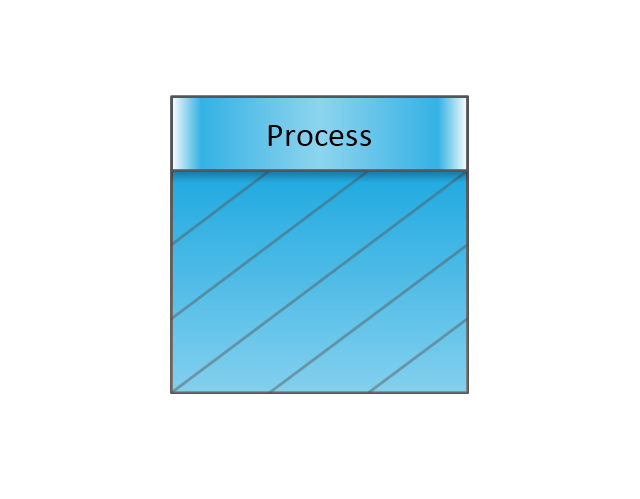 Shared Process, shared process,