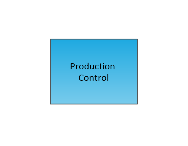 Production Control, production control,
