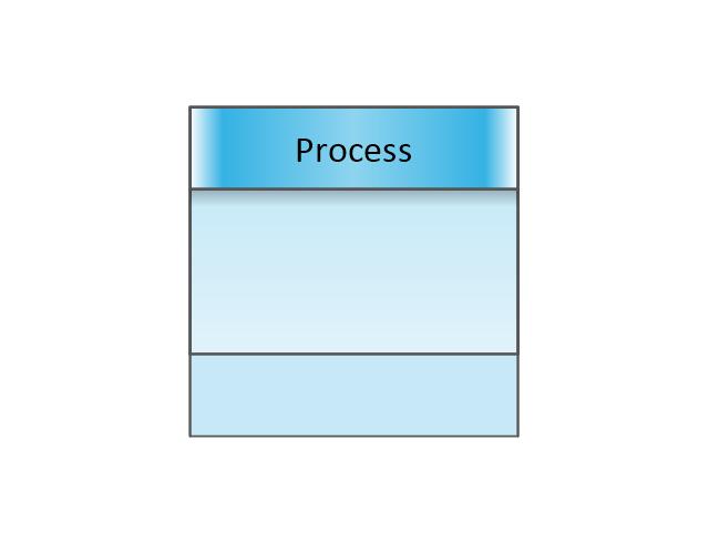 Process with Data, process with data, process, data,