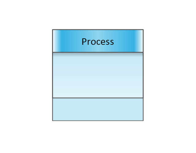 Process with Data, process with data, process, data,