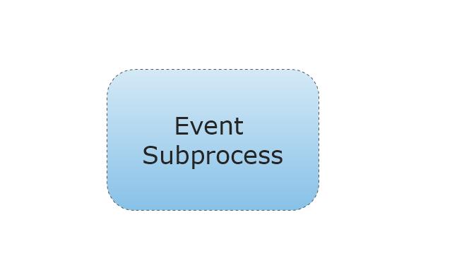 Event Sub-Process, event sub-process,