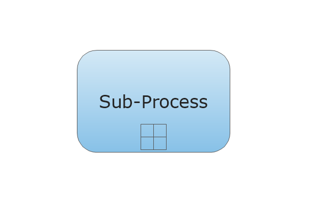 Sub-Process - Collapsed, collapsed sub-process,