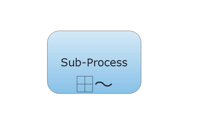 Ad Hoc Sub-Process - Collapsed, collapsed ad hoc sub-process,