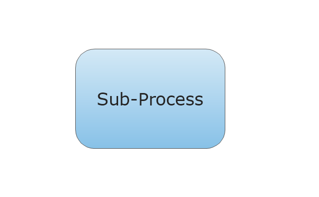 Sub-Process, sub-process,