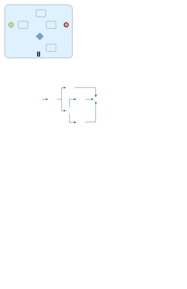 Multiple Instance, multiple instance,