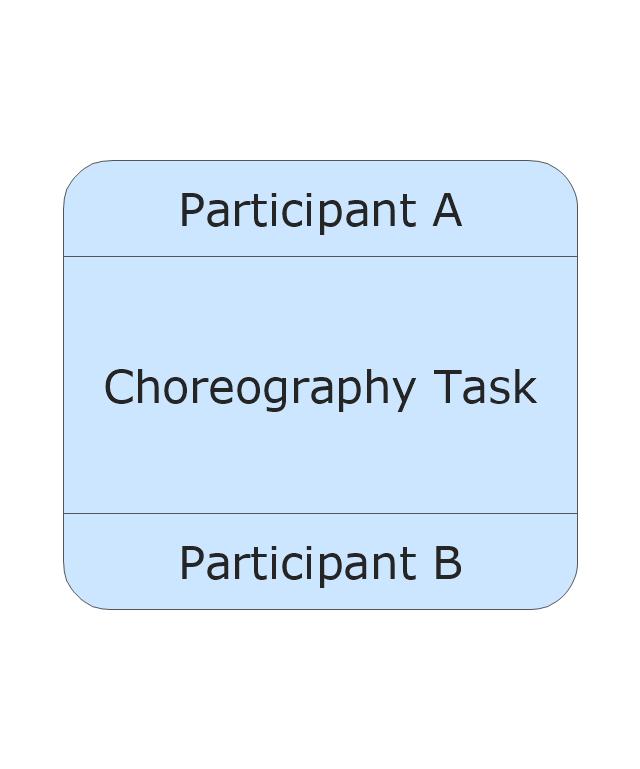 Choreography Task, task,