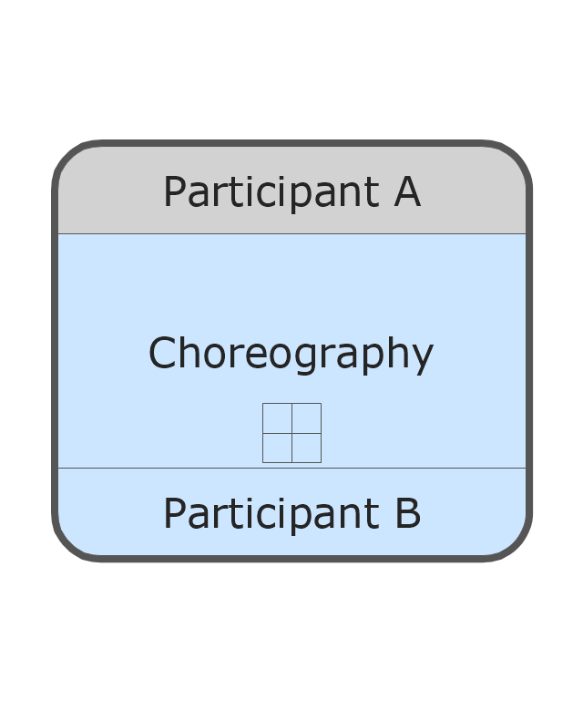 Call Choreography Activity - Collapsed, collapsed call choreography activity, call choreography activity,