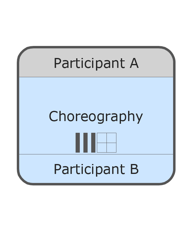 Call Choreography Activity - Collapsed - Parallel MI, call choreography activity, collapsed call choreography activity, parallel MI,