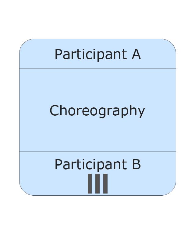 Choreography - MI Participant - Initiating, choreography, MI participant, initiating,