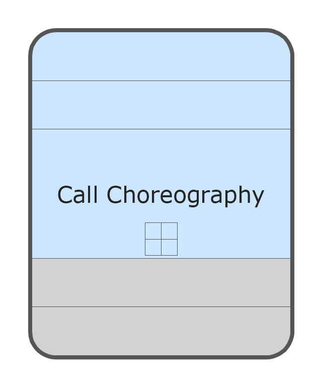 Call Choreography (> 2 Participants), call choreography,