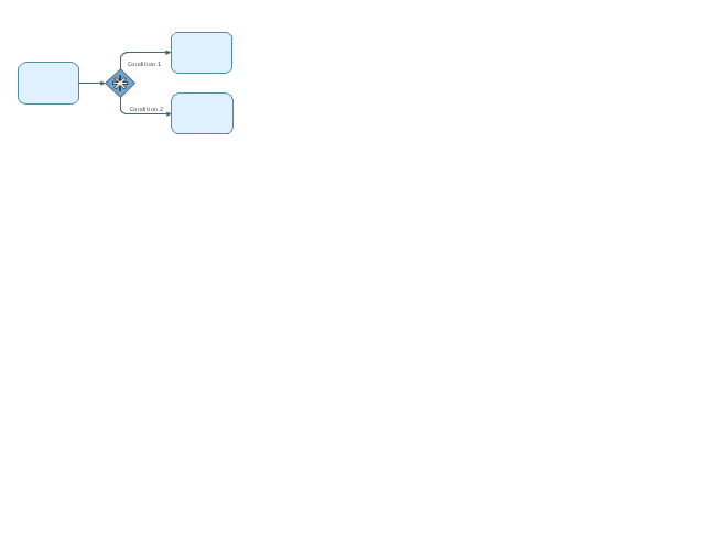 Complex decision, sequence flow, complex decision,