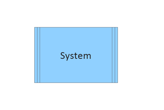 System, system,