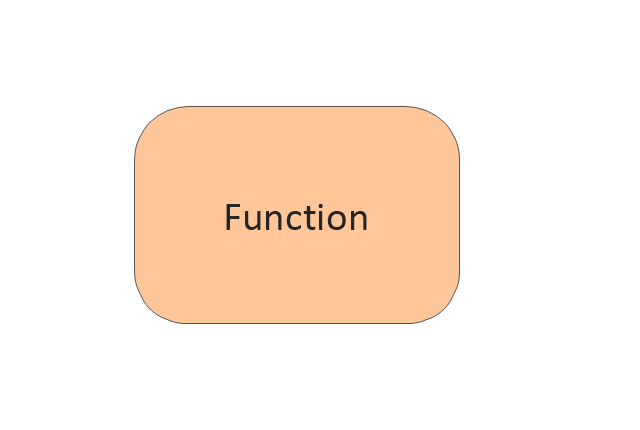 Function, function,