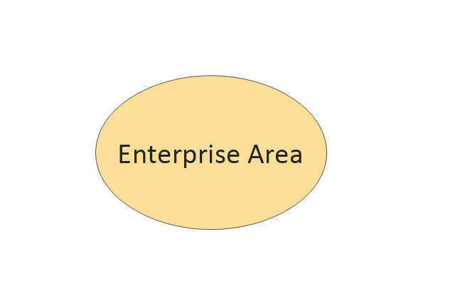Enterprise Area, enterprise area,