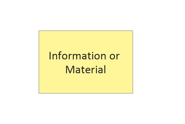 Information/ Material Object, information object, material object,